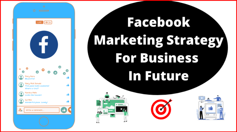 facebook marketing strategy, facebook marketing strategy for small business, facebook ads for small business, small businesses on facebook, what is facebook marketing,